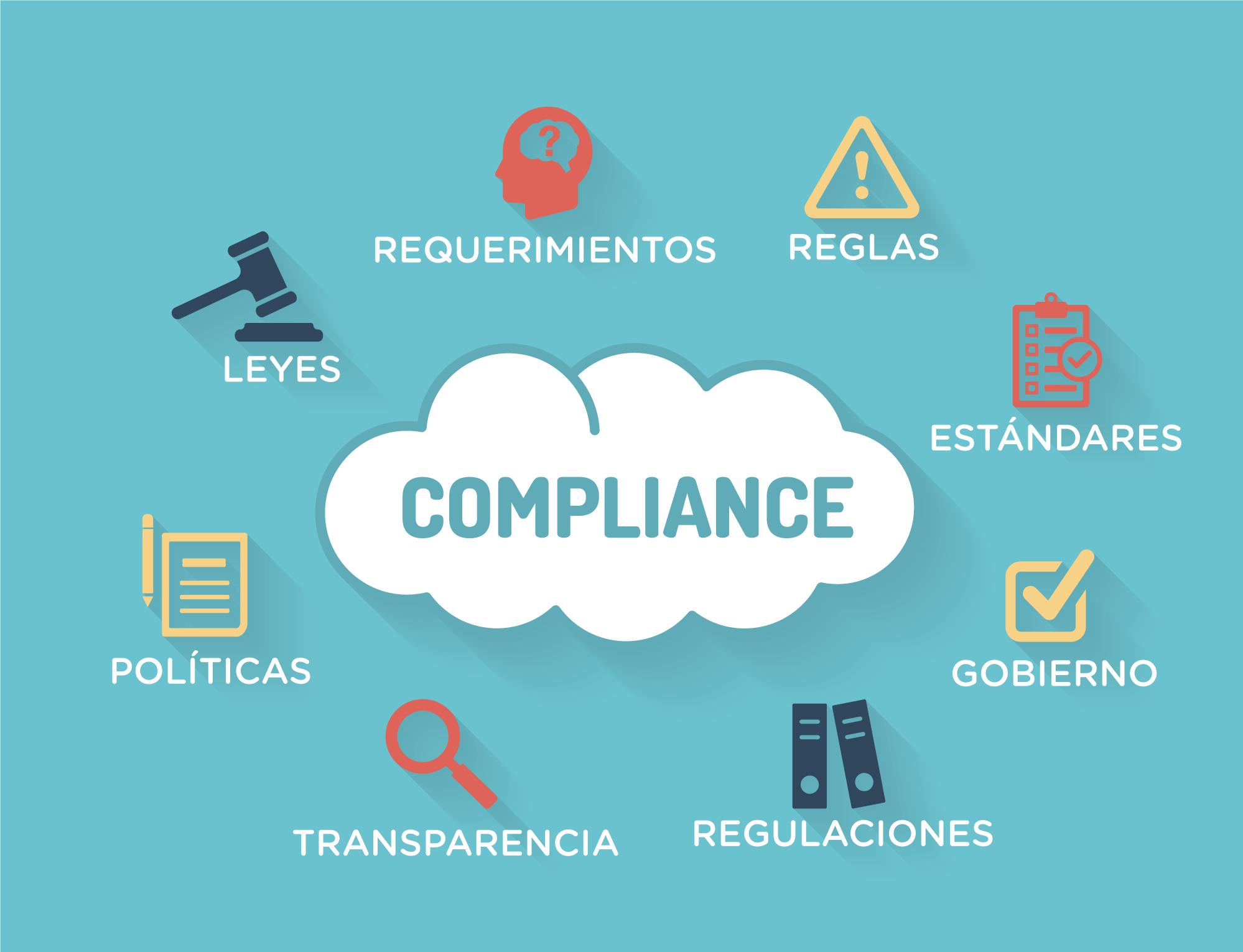 Unipol Compliance